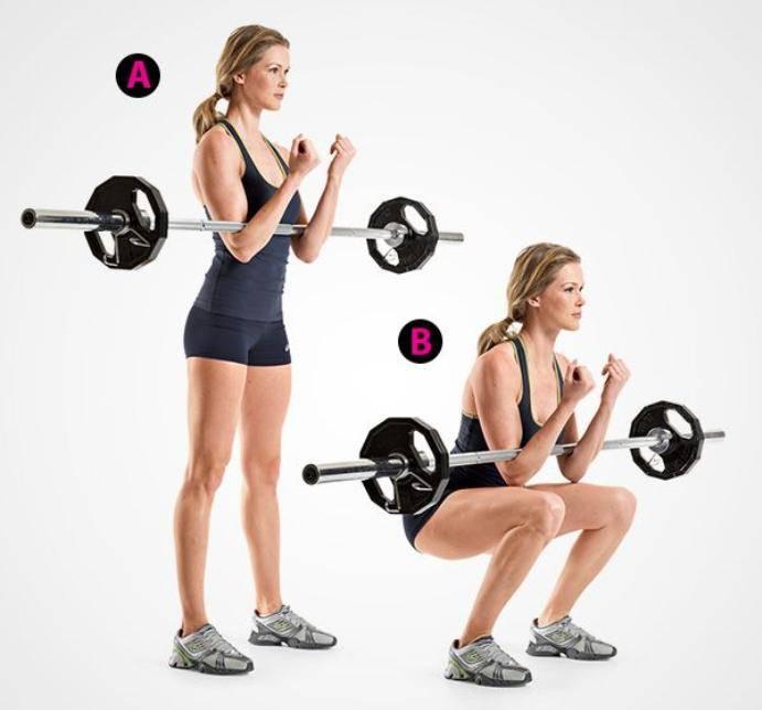 Приседания со штангой: техника выполнения, работающие мышцы