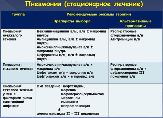 Тренировочная периодизация: макроцикл, мезоцикл, микроцикл
