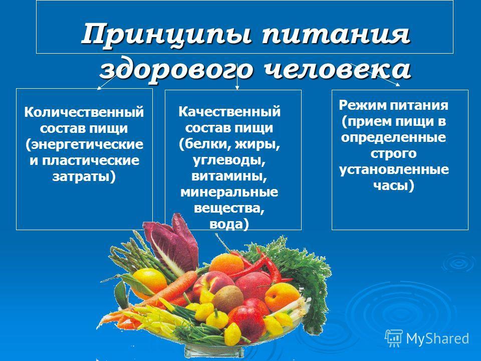Белки, жиры, углеводы в продуктах