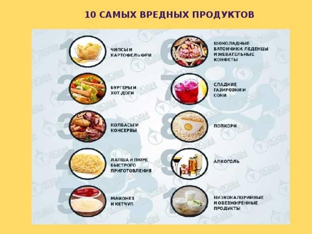 Список самых вредных для здоровья продуктов питания