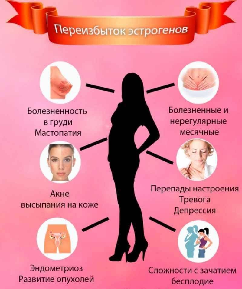 Десять признаков, что у вас повышен эстроген