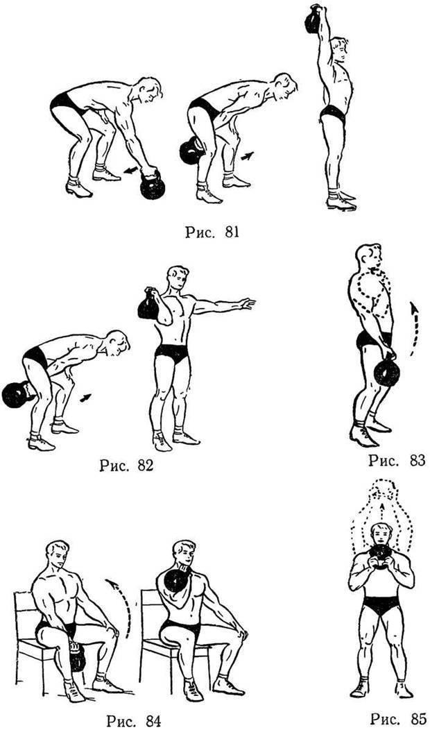 Упражнения с гирей: комплекс на все группы мышц (фото и видео) | fitbreak! всё о фитнесе и бодибилдинге