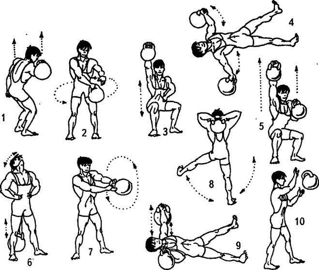 Гимнастические упражнения: обзор самых простых и базовых упражнений для новичков (110 фото)