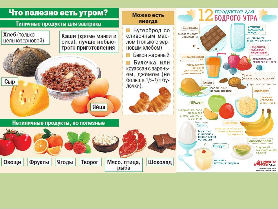 Как есть сладкое и не толстеть: эффективные советы по сохранению фигуры, отзывы