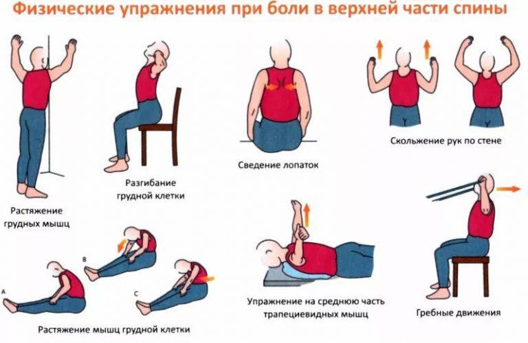 Эффективные обезболивающие мази для спины: как вылечить дорсалгию навсегда