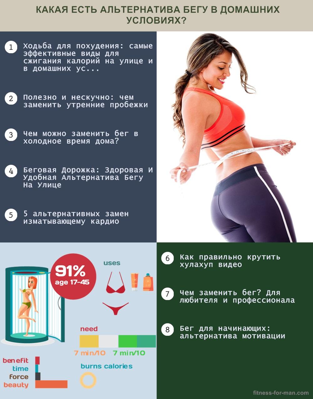 Как похудеть с помощью бега - программа тренировок и результаты пробежек утром или вечером
