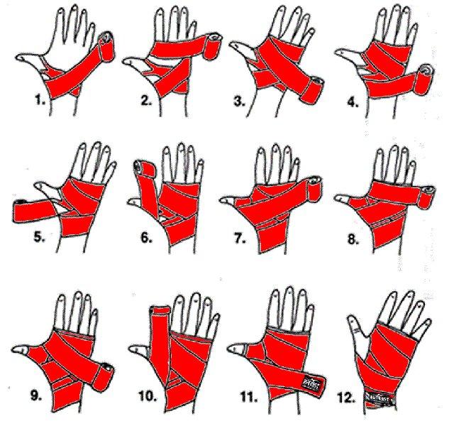 Как правильно наматывать боксерские бинты на руки?