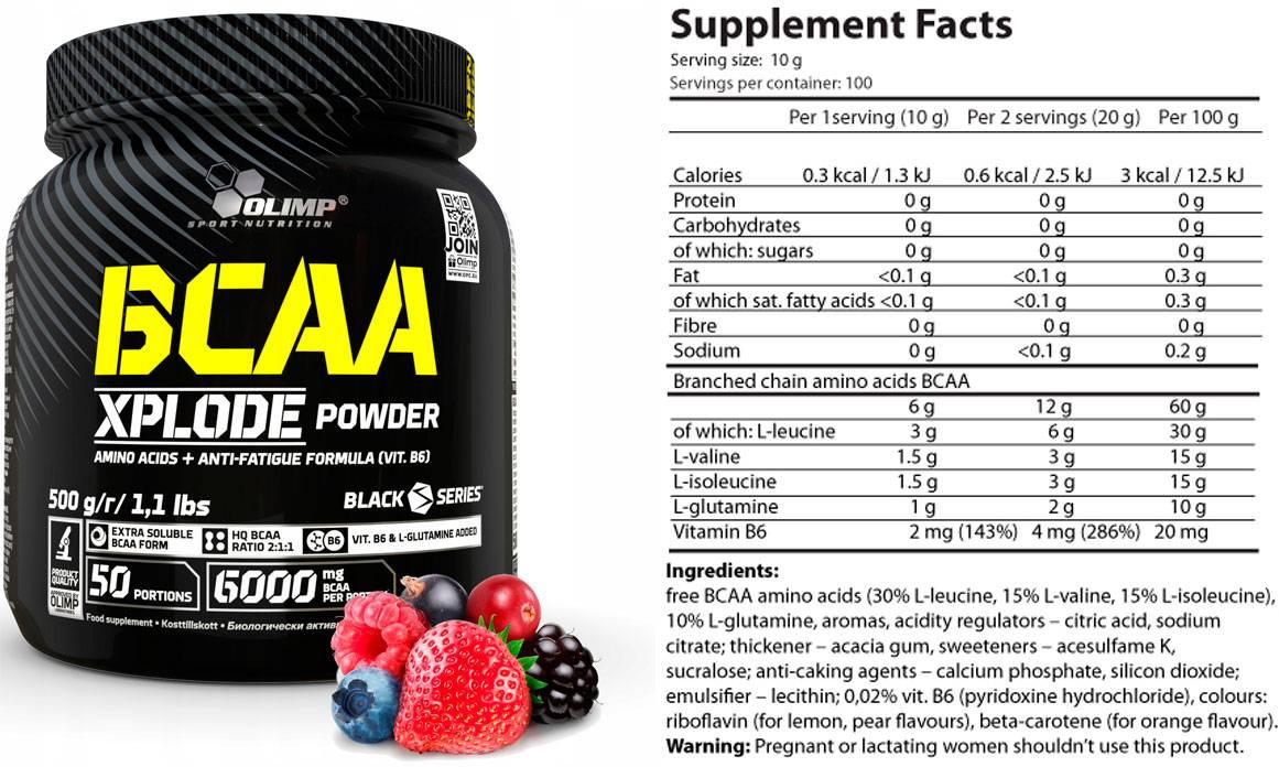 Pure bcaa от pureprotein