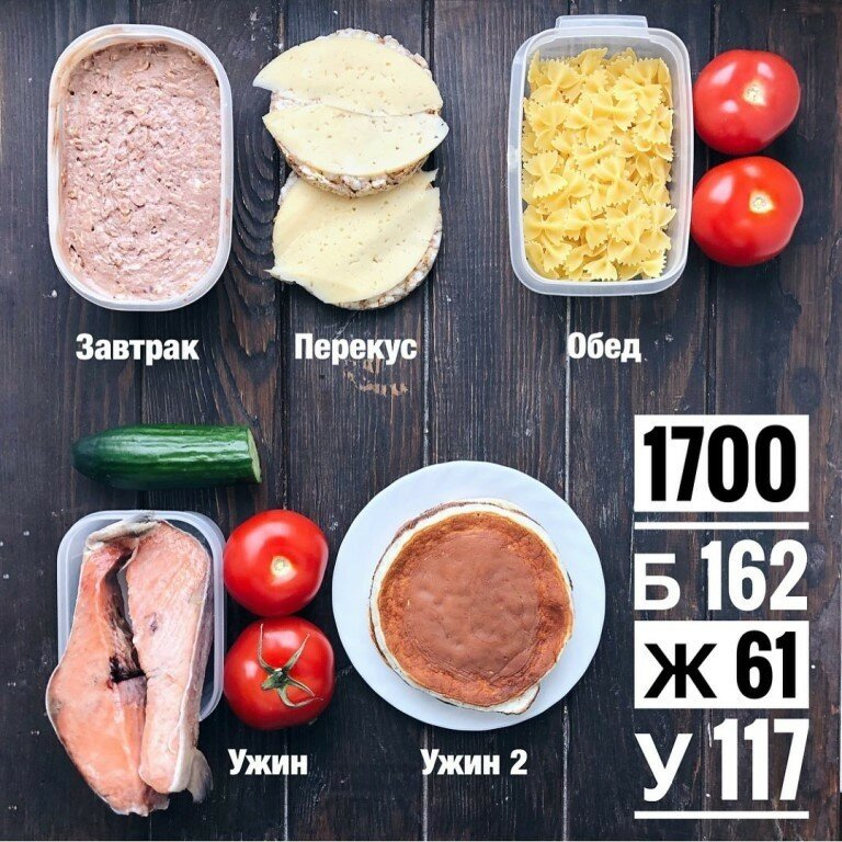 Доставка еды для похудения - рейтинг компаний в москве 2020
