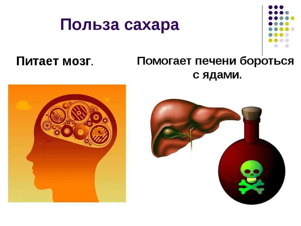 Сахар польза и вред для здоровья организма женщины, мужчины
