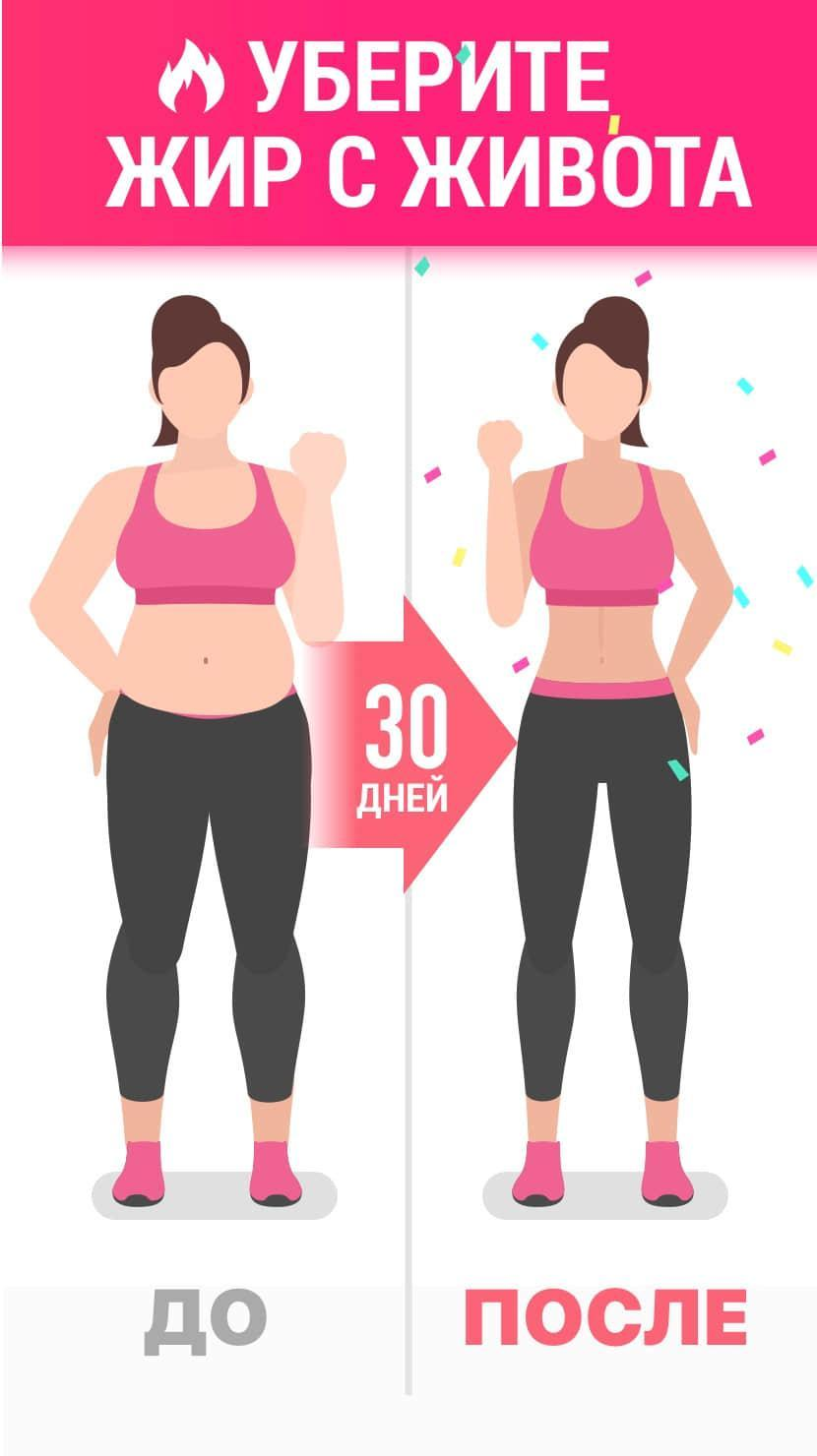 Подкожный жир на животе: как избавиться в домашних условиях
