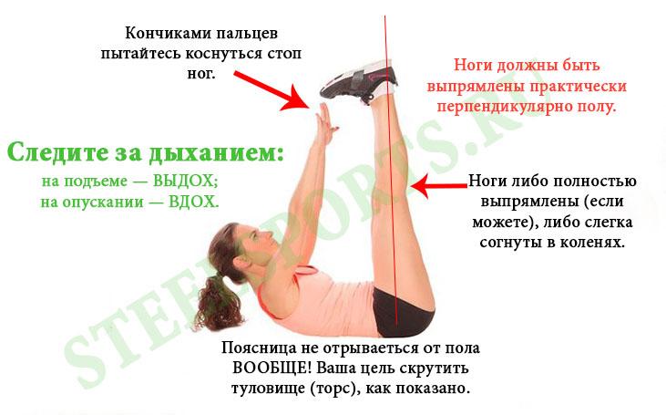 Подъем ног в висе на перекладине: техника выполнения, ошибки