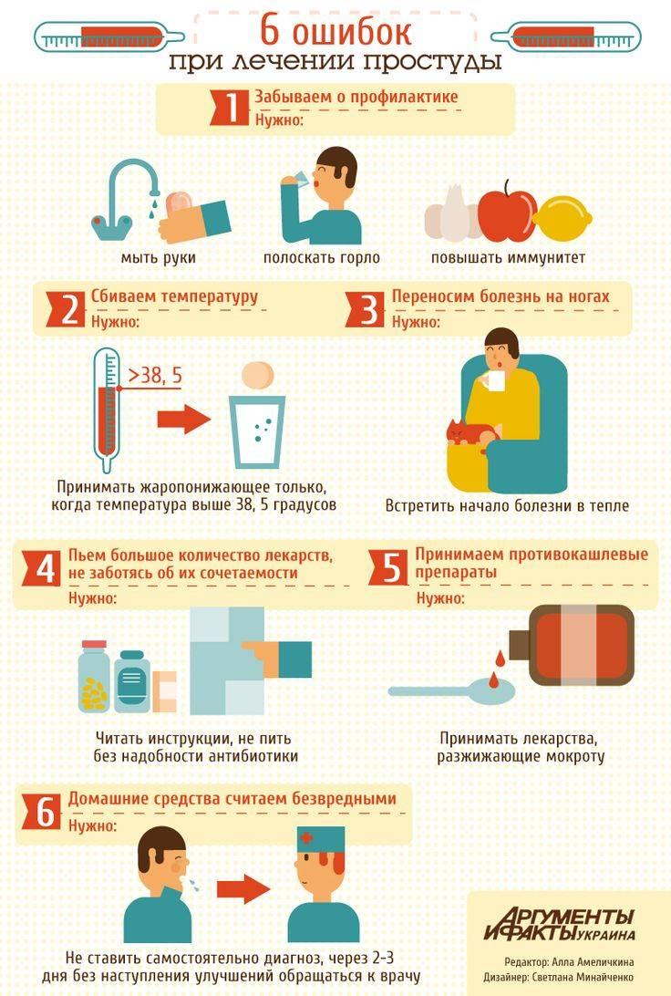 Лечение простуды (как вылечить за 1 день, чем надо лечиться)