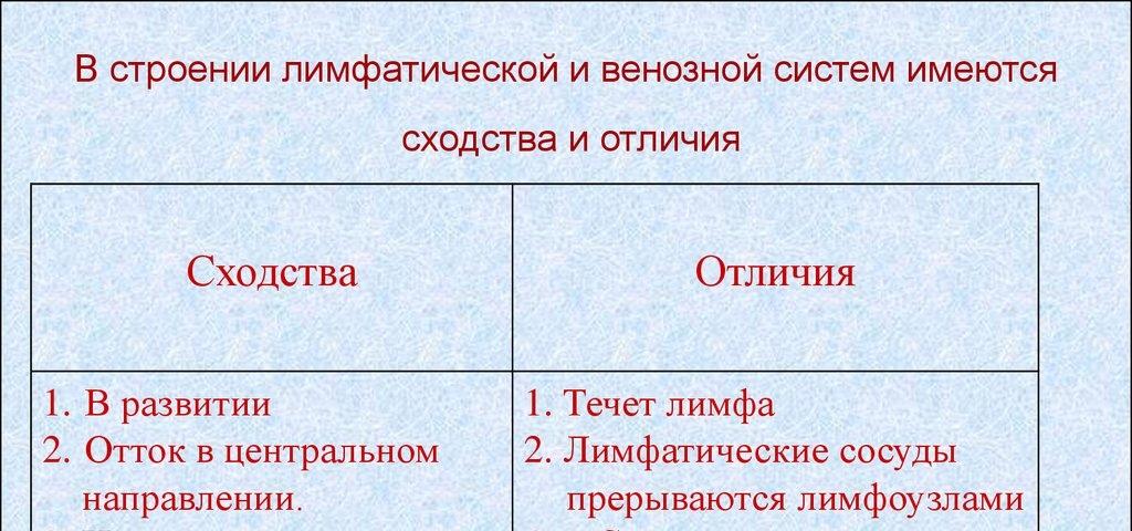 Душ шарко: показания и отзывы и результаты с фото до и после