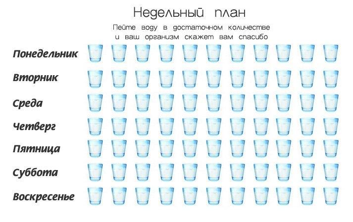 Сколько пить воды в день: как и где выбирать
