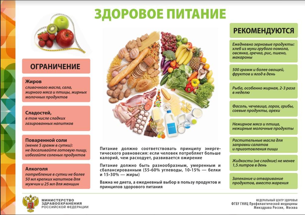 План питания и тренировок для похудения за месяц - allslim.ru