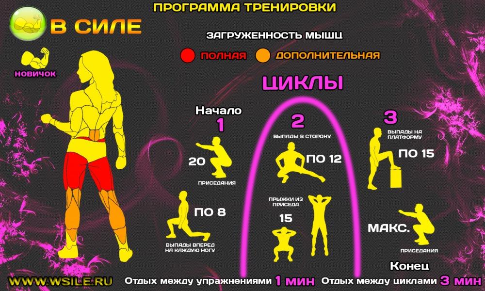 Фитнес дома - тренировки с собственным весом