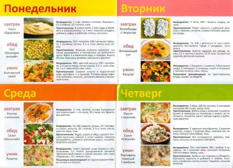 Дробное питание для похудения — меню на неделю, таблица для женщин