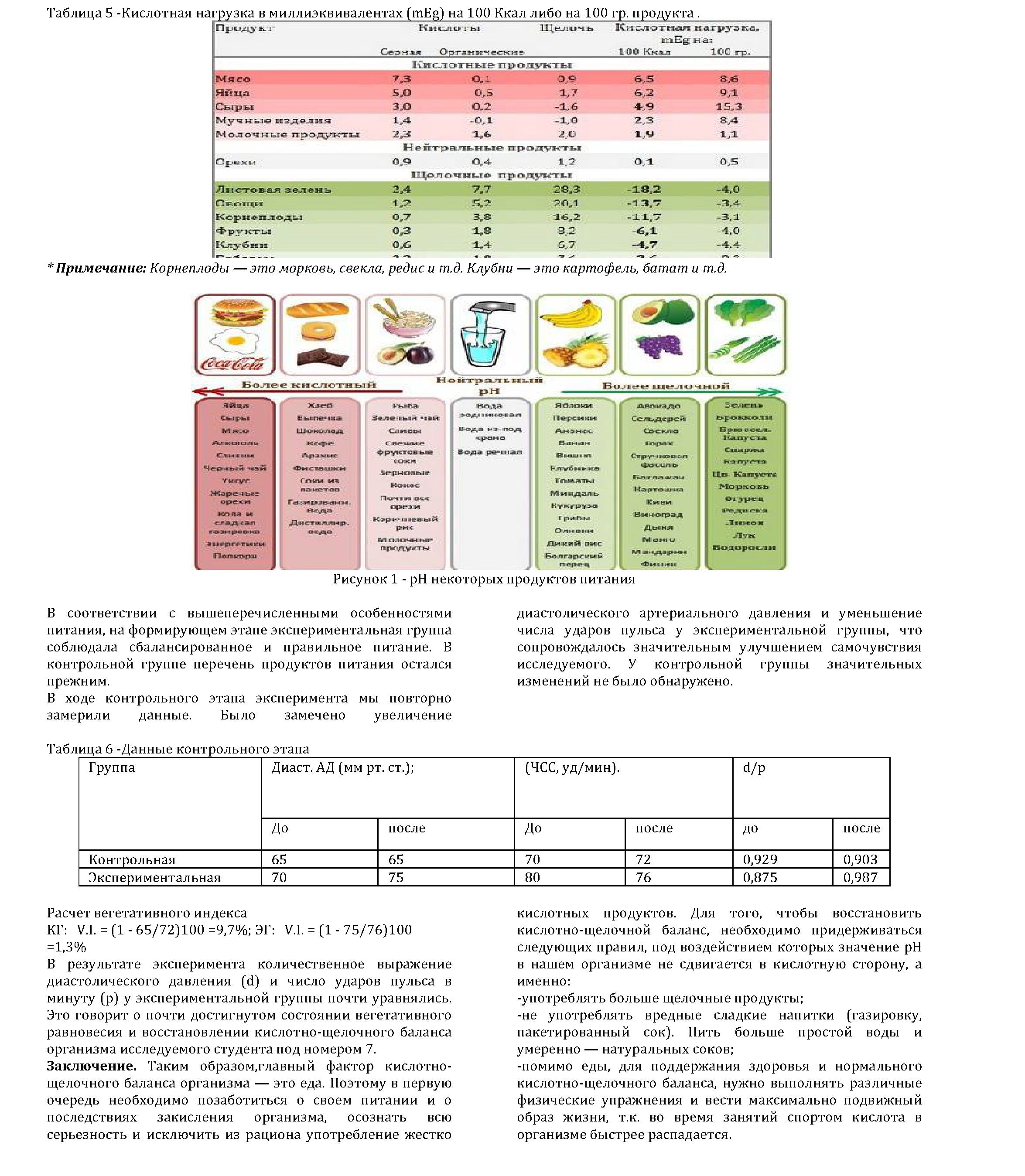 Щелочная диета: меню на неделю, таблица продуктов