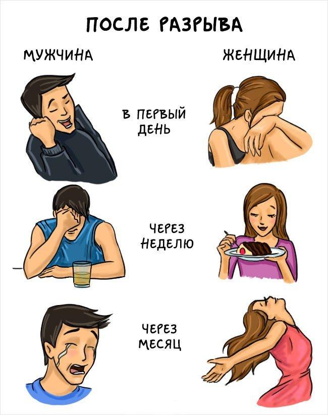 Что такое отношения между парнем и девушкой, что в них главное: психология