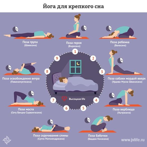 Утренняя зарядка для похудения: комплекс упражнений