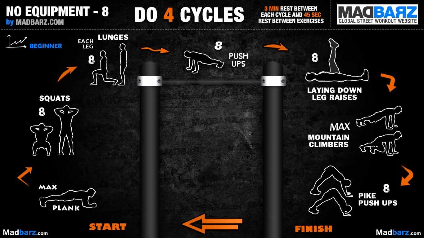 Стрит воркаут: направления и особенности, элементы тренировок,комплексы упражнений и соревнования