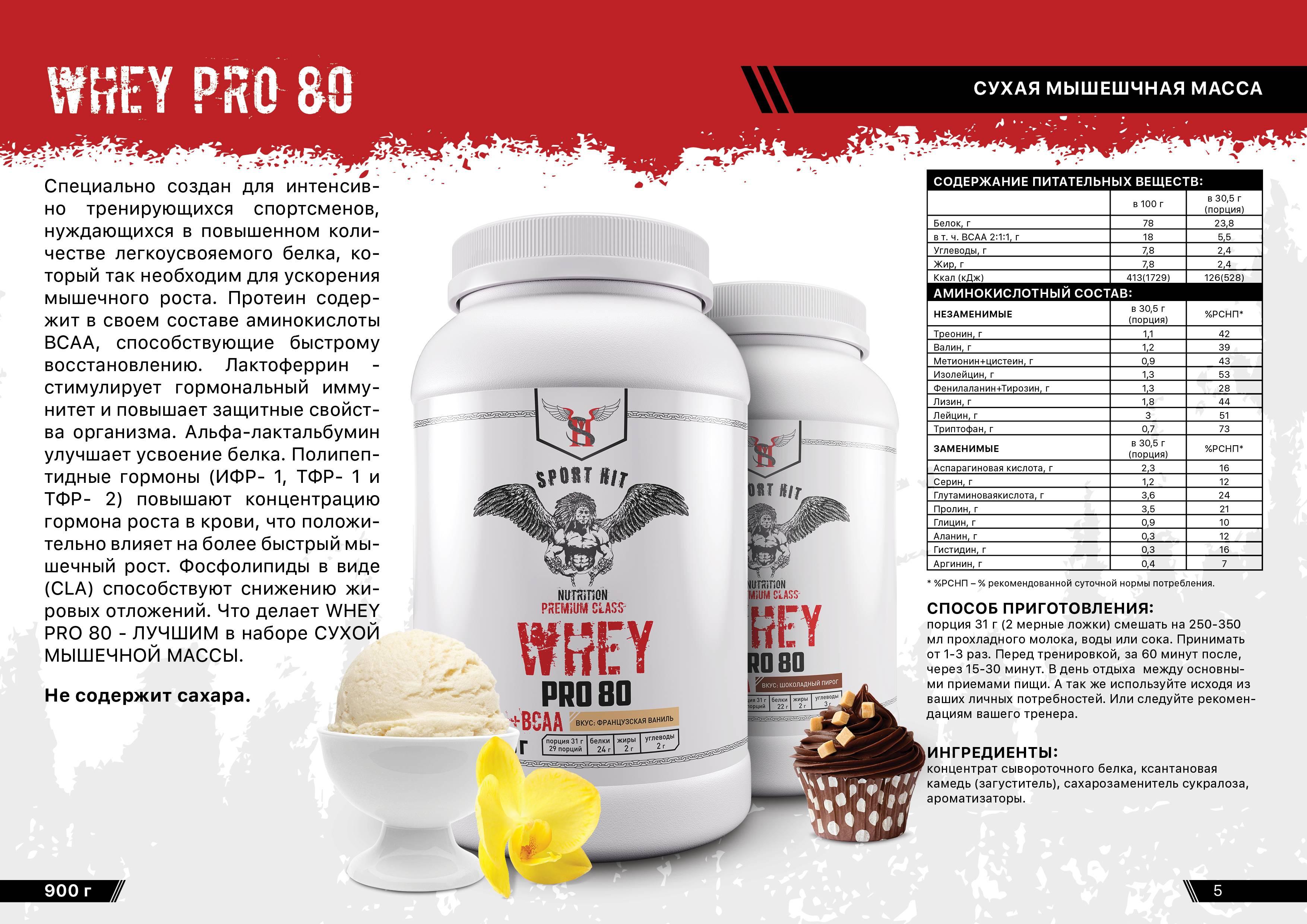 Какой протеин лучше? руководство для начинающих | promusculus.ru