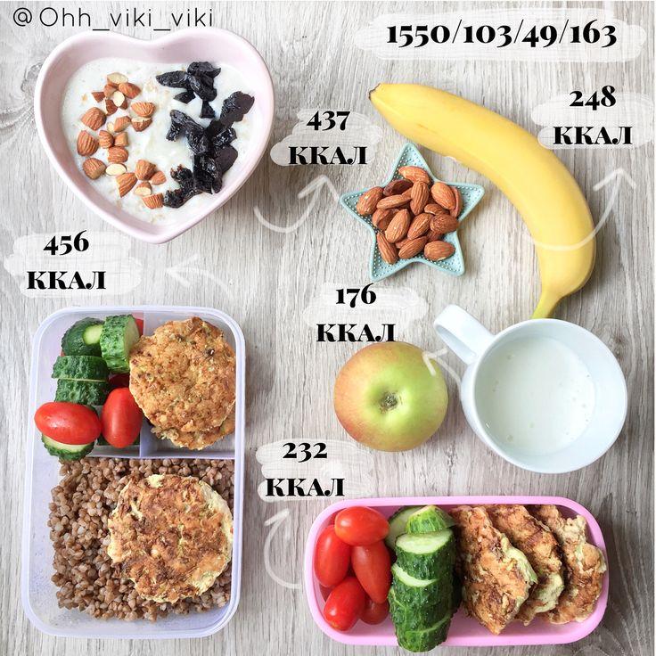 Идеальный белковый рацион на 1300 ккал с рецептами и кбжу: худеем просто и вкусно