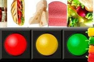 Полоса неедения: готов гост для маркировки продуктов «светофором»