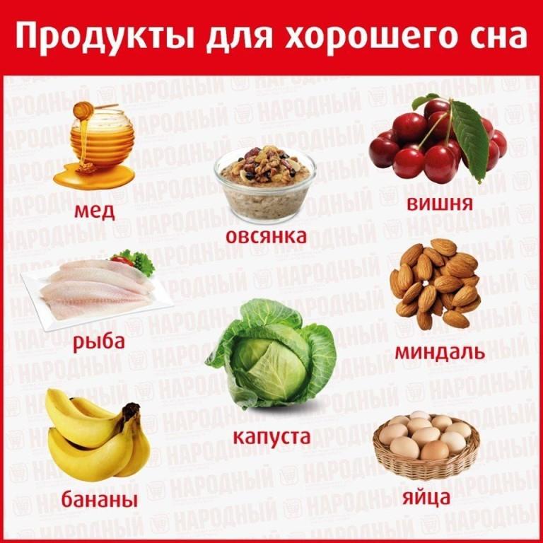 В каких продуктах содержится меланин