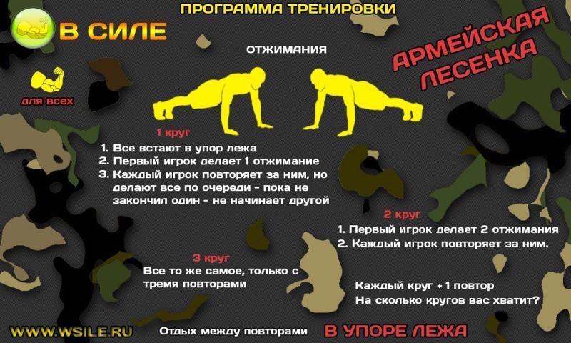 Кроссфит для боксёров: тренировки с собственным весом, программа и комплекс упражнений