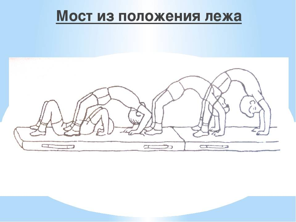 Мостик сможет сделать каждый, после этих упражнений