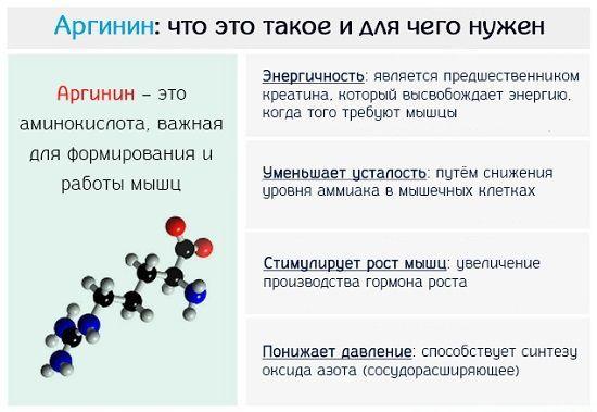 L-аргинин - все о пользе и приеме