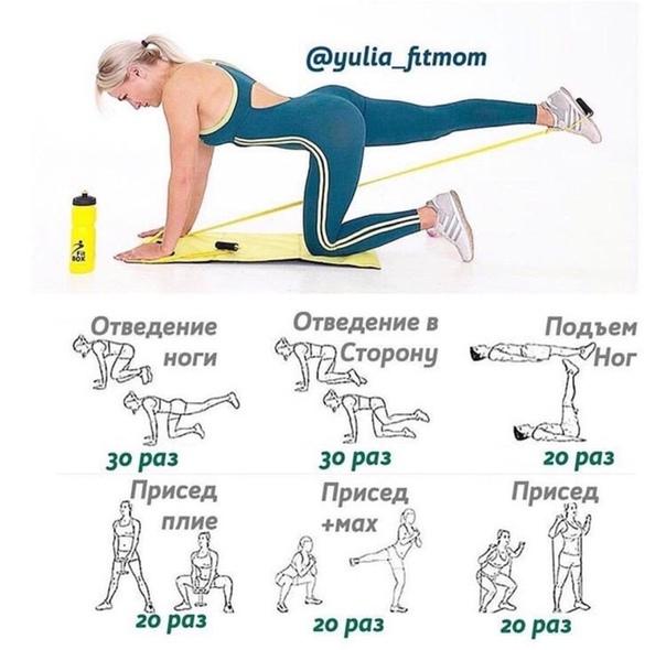 Базовый комплекс упражнений на все группы мышц