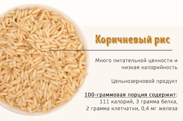 Рис. польза и вред для организма   . калорийность и состав риса, чем руководствоваться при выборе риса – рацион.топ