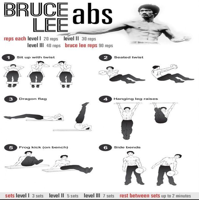 Методы тренировки брюса ли | fightnews.ru