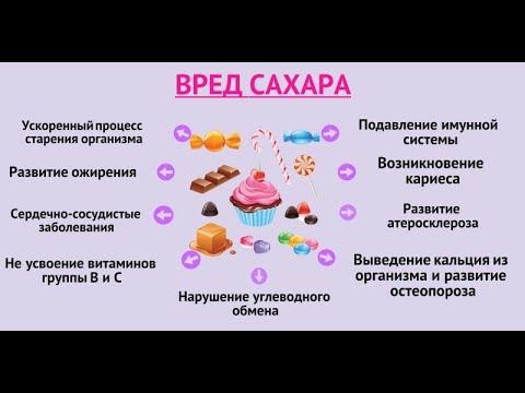 Вред сахара для организма человека: 6 причин для отказа от сахара