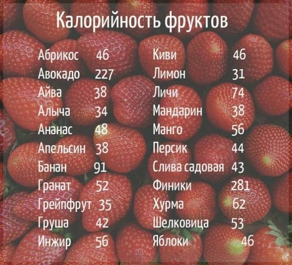 Сколько калорий в одном яблоке