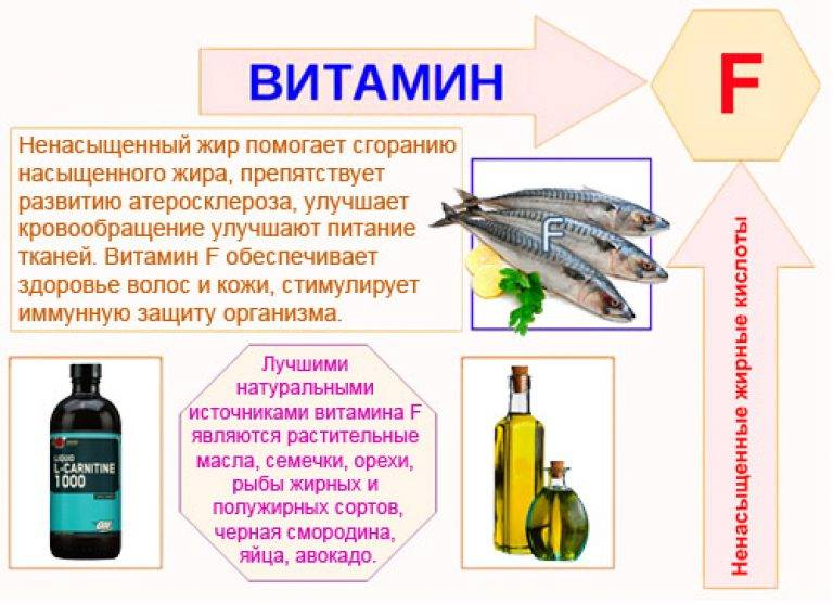 Витамины b6, b12, b1: для чего нужны уколы, инструкция по применению и совместимость