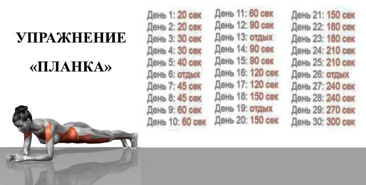 Упражнение планка на 30 дней для красивого тела