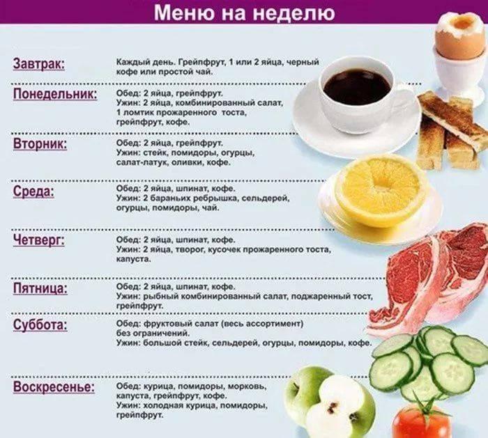 Гречневая диета: меню на 2 недели, 7 дней и выходные
