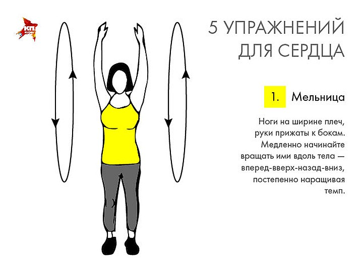 Как тренировать сердце при тахикардии