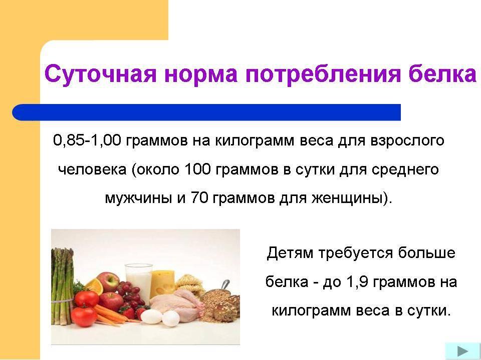 Полное руководство по низкоуглеводной диете для похудения + результаты до и после - семейная клиника опора г. екатеринбург
