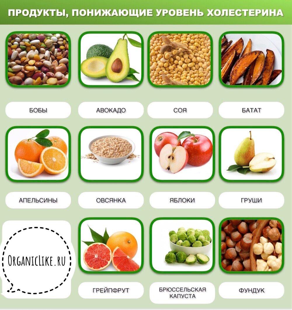 Как снизить холестерин, чем понизить в домашних условиях высокий уровень до нормы