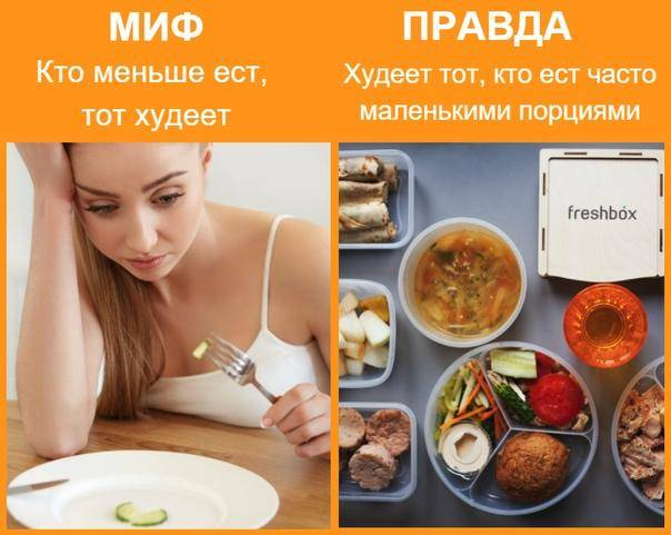Что стоит сделать после переедания жирной пищи, чтобы помочь организму?