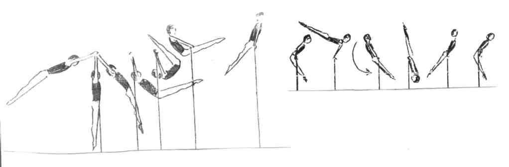 ✅ что можно сделать на турнике. как сделать склепку и стульчик. что входит в тренировки табата? склепка на турнике. обучение - elpaso-antibar.ru