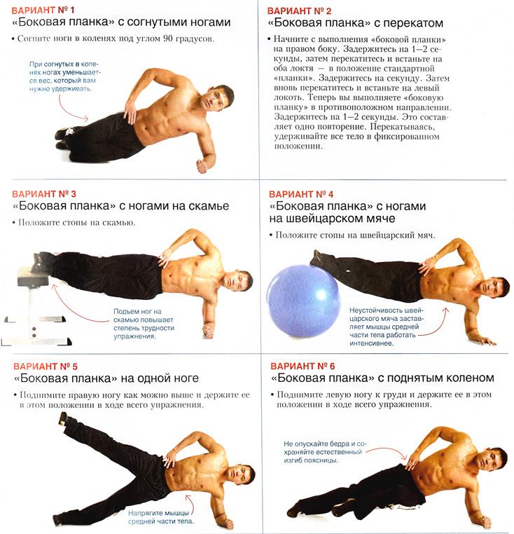 Планка на прямых руках: как правильно выполнять упражнение и что оно дает?