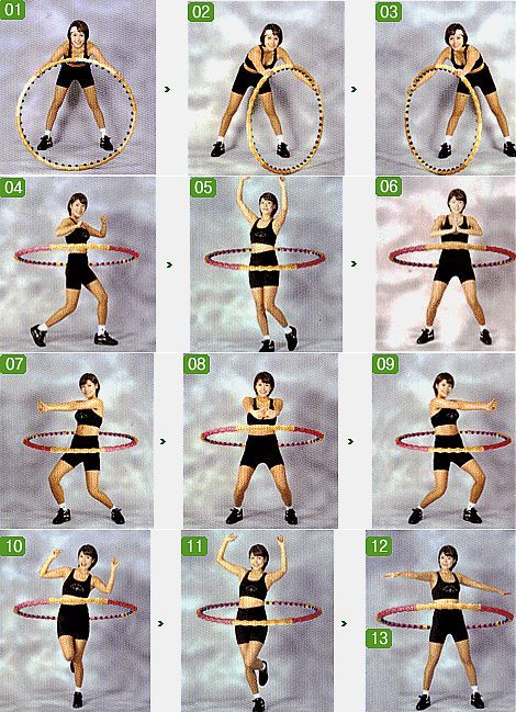 Упражнения с обручем (хулахупом)
