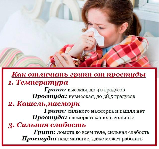 Простуда без температуры: что пить и как лечить, почему нет температуры