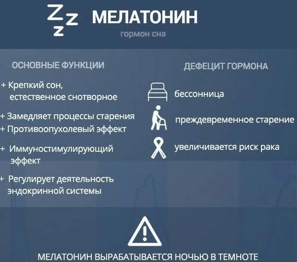 Мелатонин запретили в россии? инструкция, цена, отзывы